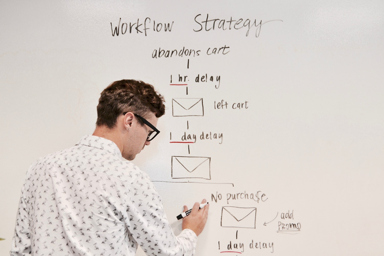 Worfkflowstrategy